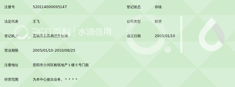 贵州房屋置换中心语文经营部思维小河高中图片