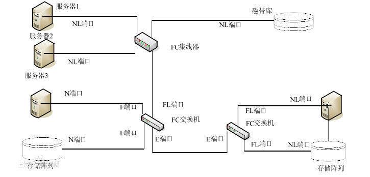 光纤麦克风结构图原理