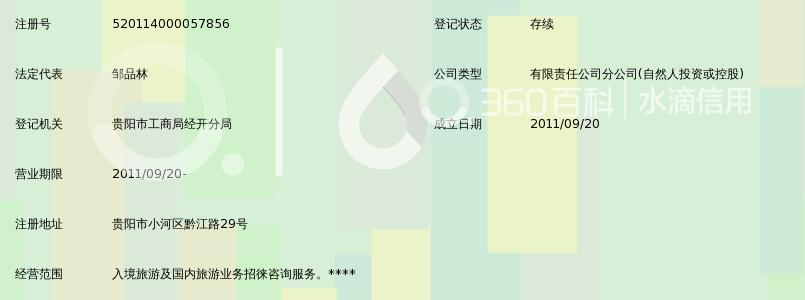 贵州宝中旅行社小河黔江路营业部高中生分配天一图片