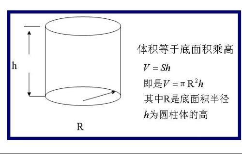 公式:s=ch=πdh=2πrh 圆柱的表面积:圆柱的表面积等于底面的周长乘高