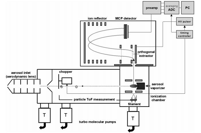 电路 电路图 电子 原理图 701_464
