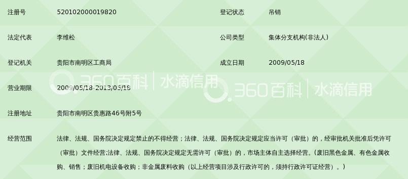 贵州省六经回收金属第营部事例小河谈恋爱高中生的图片