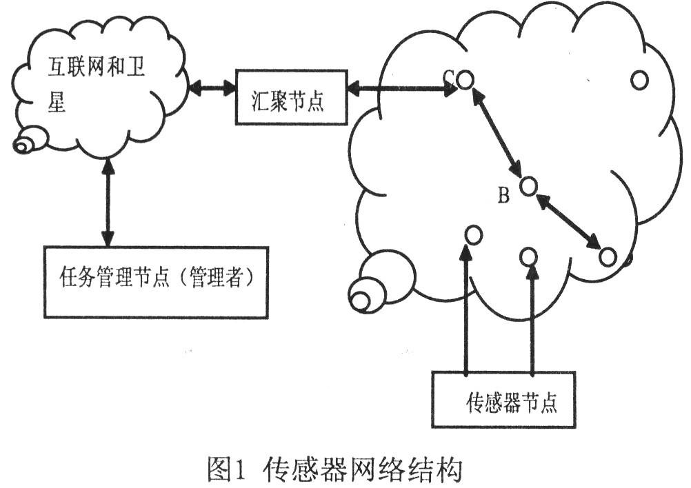 电路 电路图 电子 设计 素材 原理图 1002_708