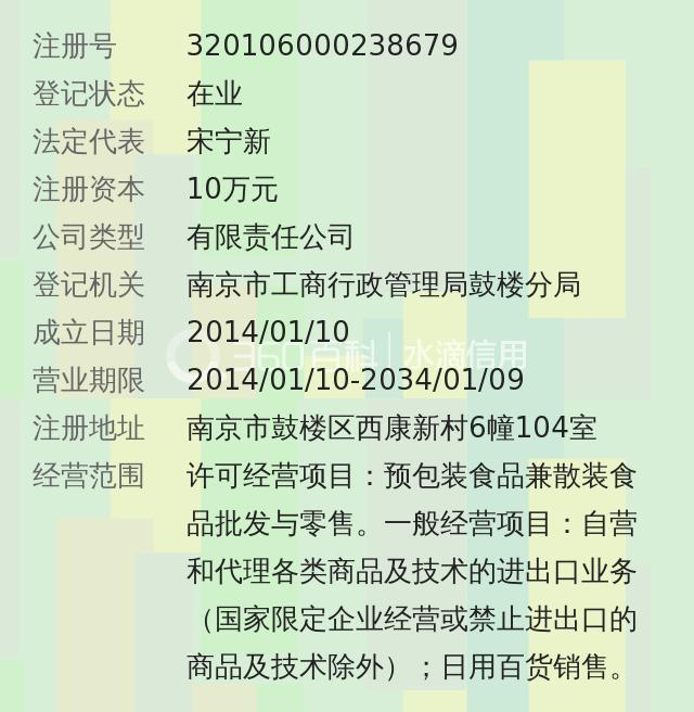 南京商微食品糖人情趣写真集塞肛