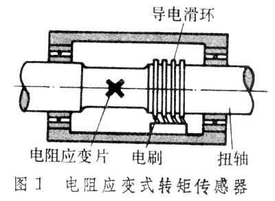 电阻应变式转矩传感器它把电阻应变片(见电阻应变计贴在扭轴上,应变