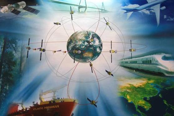 北斗卫星定位系统工作示意图