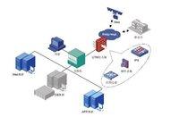 信息管理与信息服务_信息管理与信息系统专业_360百科