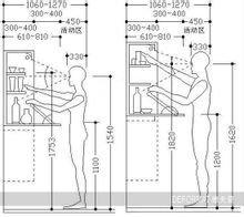 酒柜尺寸图