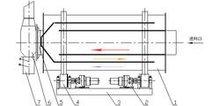 三回程烘干机结构示意图