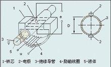 电磁流量传感器工作原理