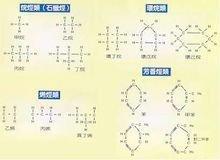 石油的分子结构