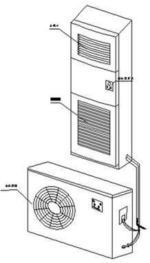 柜式空调示意图片