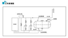无塔供水设备工作原理图