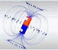 磁感線分佈(磁場示意圖)
