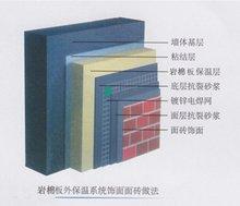 岩棉外墙外保温抹面构造图