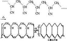 腈纶化学分子式
