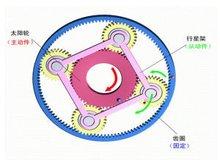 行星齿轮减速机