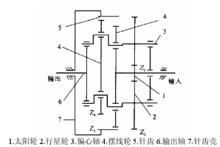 RV减速器减速原理图
