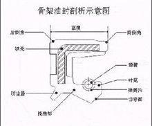 骨架油封构造图