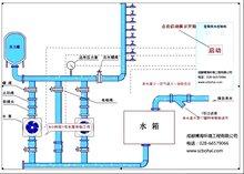 箱式无负压供水设备工作原理图