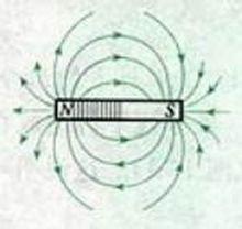 磁鐵演示磁場