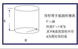 圆周长计算公式_圆柱体积公式_360百科
