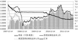 利率平价公式_利率平价理论_360百科