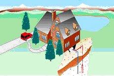 水源热泵,地温中央空调,干式半封闭螺杆热泵机组,满液式半封闭螺杆热泵机组,超高温热泵机组,海水源热泵机组,油田含污水热泵机组