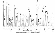 茚三酮法测氨基酸_蛋白质水解_360百科