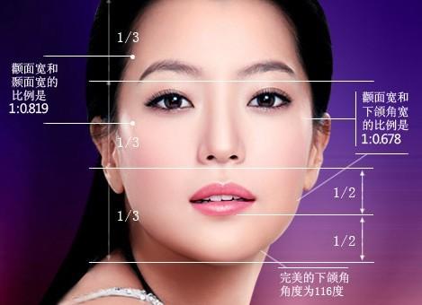 双眼皮手术过程_面部脂肪填充_360百科