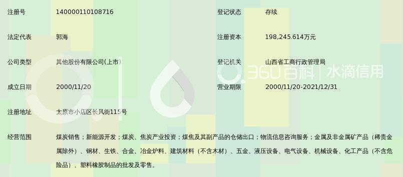 山煤国际600546_山煤国际能源集团_360百科